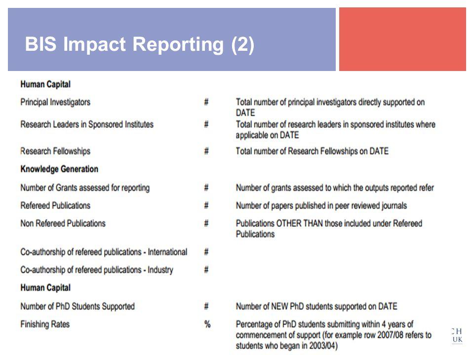 BIS Impact Reporting (2)