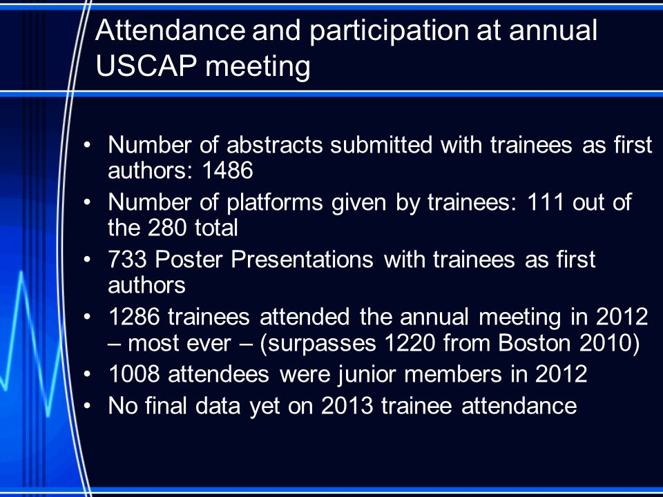 Attendance and participation at annual USCAP meeting Number of abstracts submitted with trainees as first authors: 1486 Number of platforms given by trainees: 111 out of the 280 total 733 Poster Presentations with trainees as first authors 1286 trainees attended the annual meeting in 2012 – most ever – (surpasses 1220 from Boston 2010) 1008 attendees were junior members in 2012 No final data yet on 2013 trainee attendance