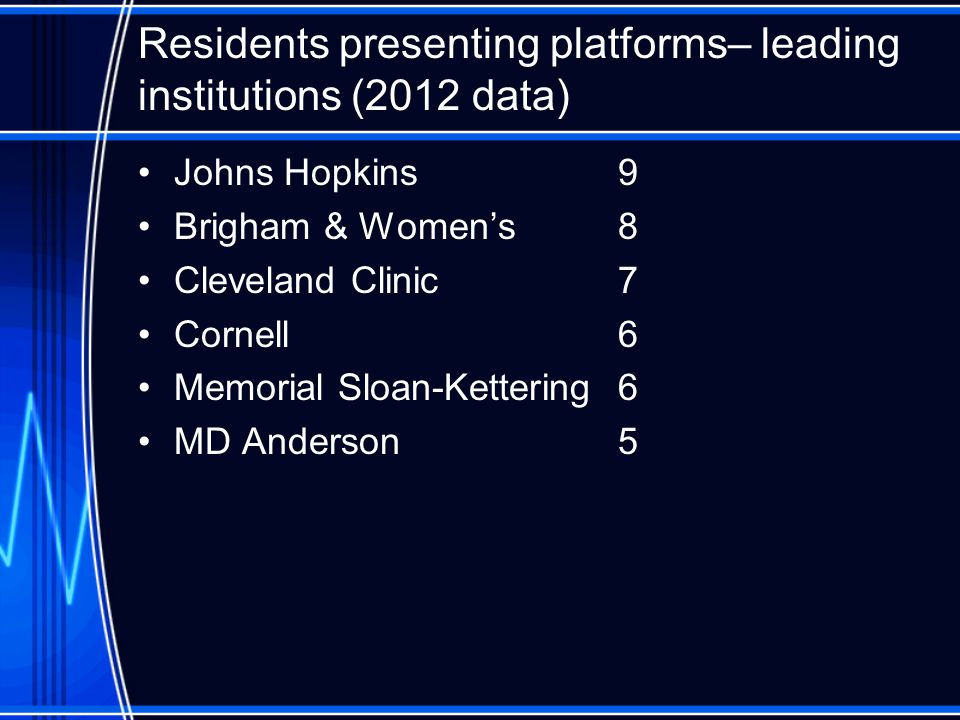 Residents presenting platforms– leading institutions (2012 data) Johns Hopkins9 Brigham & Women's8 Cleveland Clinic7 Cornell6 Memorial Sloan-Kettering6 MD Anderson5