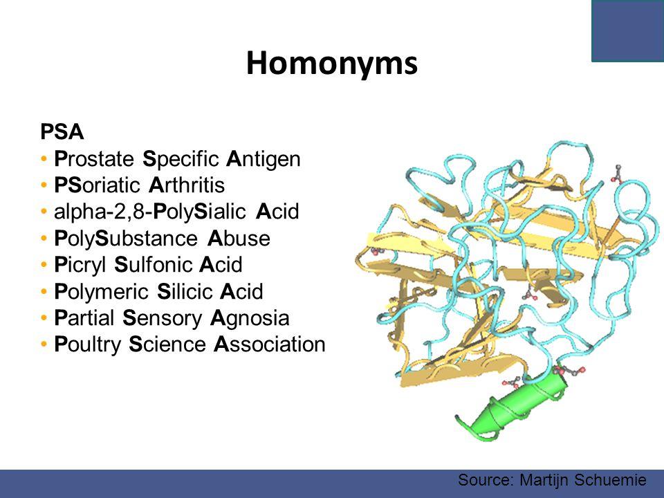 Homonyms PSA Prostate Specific Antigen PSoriatic Arthritis alpha-2,8-PolySialic Acid PolySubstance Abuse Picryl Sulfonic Acid Polymeric Silicic Acid P