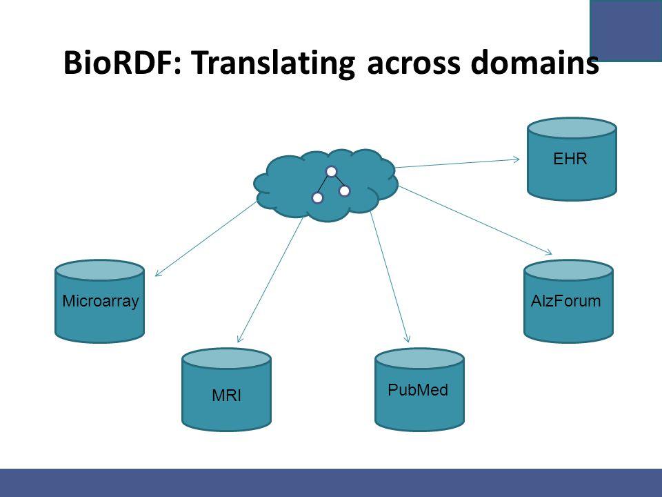 BioRDF: Translating across domains Microarray MRI PubMed AlzForum EHR