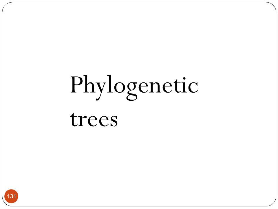 131 Phylogenetic trees