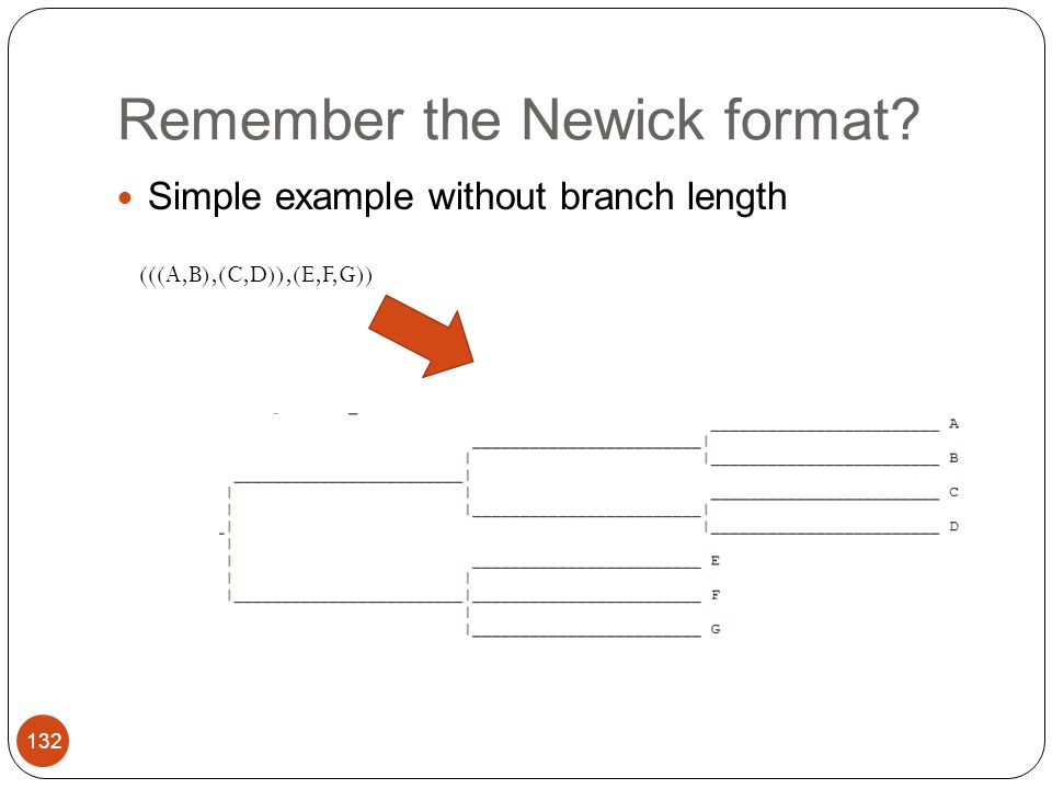 Remember the Newick format? Simple example without branch length 132 (((A,B),(C,D)),(E,F,G))