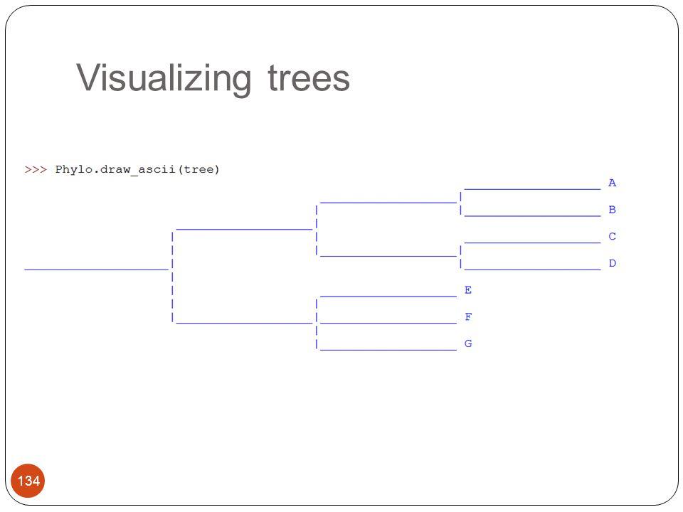 Visualizing trees 134