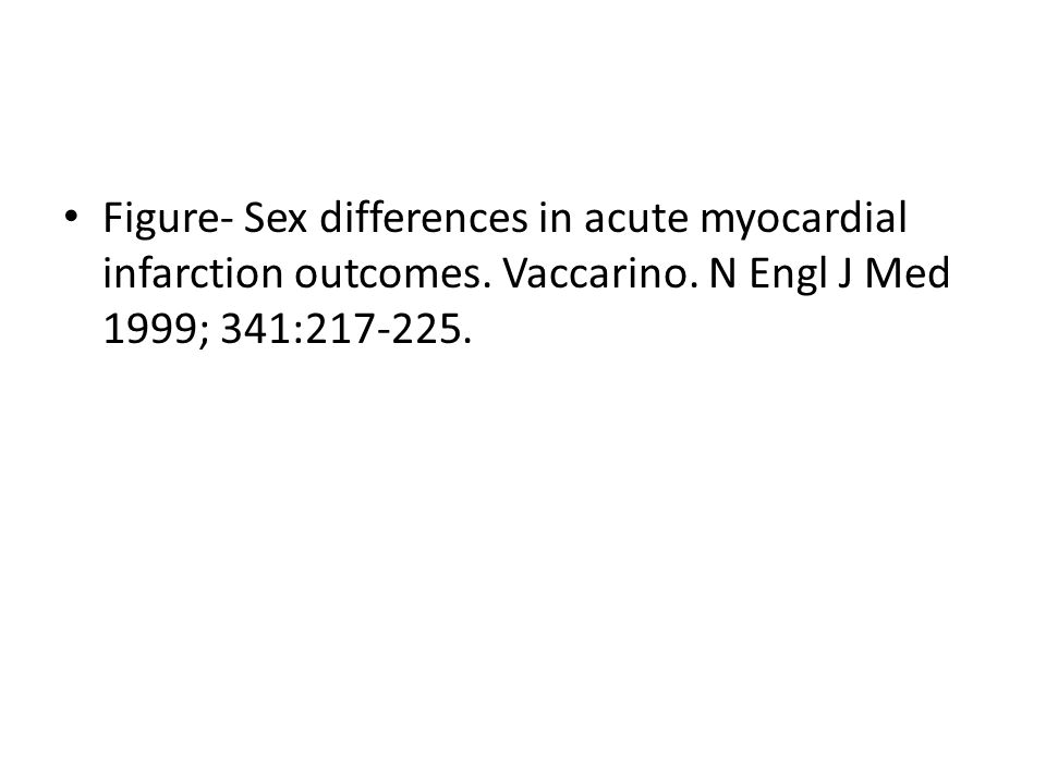 Figure- Sex differences in acute myocardial infarction outcomes.