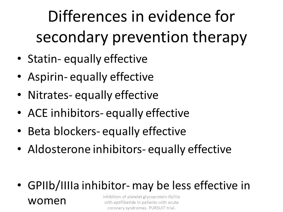 Differences in evidence for secondary prevention therapy Statin- equally effective Aspirin- equally effective Nitrates- equally effective ACE inhibitors- equally effective Beta blockers- equally effective Aldosterone inhibitors- equally effective GPIIb/IIIIa inhibitor- may be less effective in women Inhibition of platelet glycoprotein IIb/IIIa with eptifibatide in patients with acute coronary syndromes.