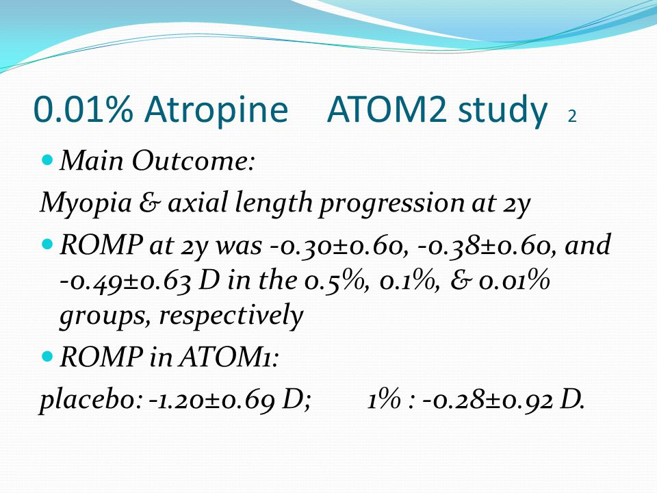 0.01% Atropine ATOM2 study 2 Main Outcome: Myopia & axial length progression at 2y ROMP at 2y was -0.30±0.60, -0.38±0.60, and -0.49±0.63 D in the 0.5%, 0.1%, & 0.01% groups, respectively ROMP in ATOM1: placebo: -1.20±0.69 D; 1% : -0.28±0.92 D.
