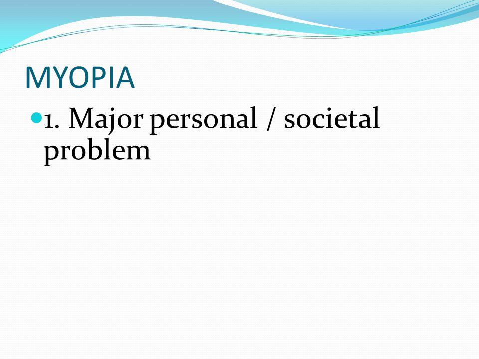 MYOPIA 1. Major personal / societal problem