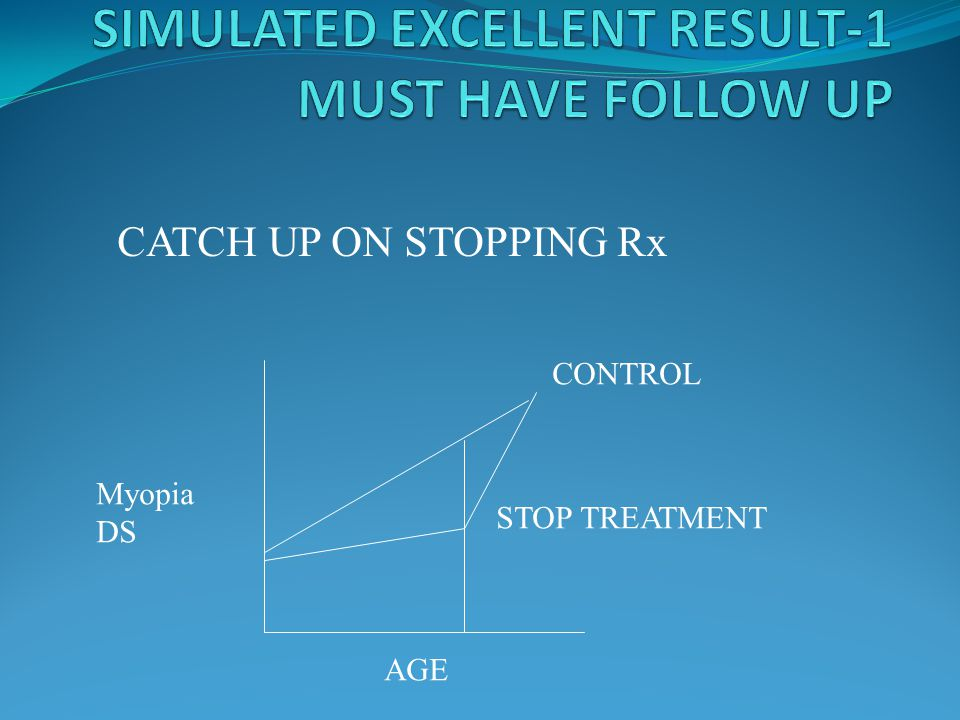 Myopia DS AGE CONTROL CATCH UP ON STOPPING Rx STOP TREATMENT