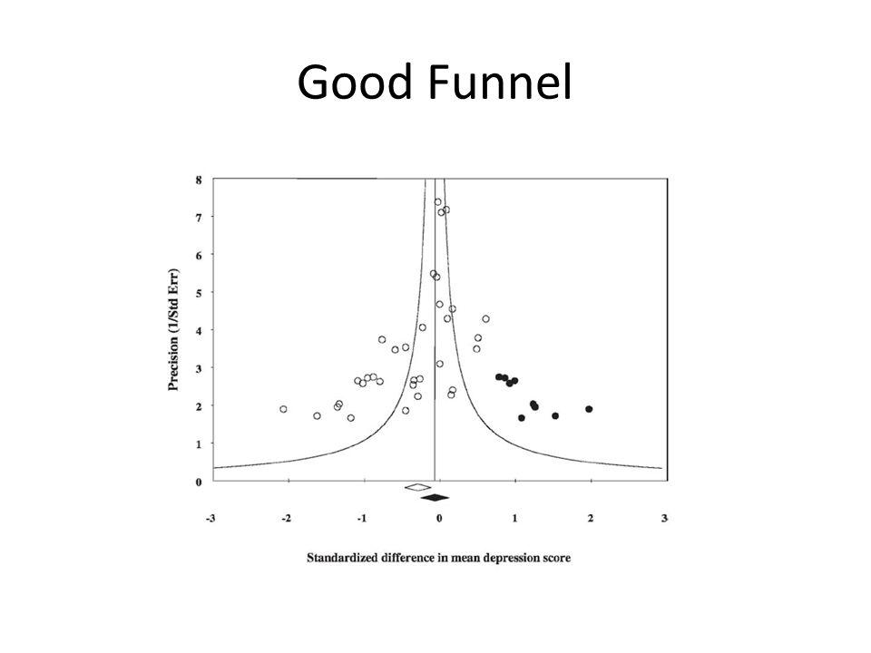 Good Funnel