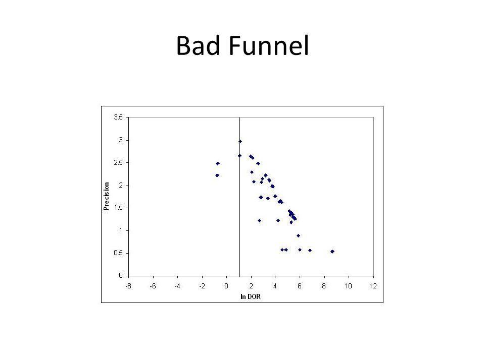 Bad Funnel
