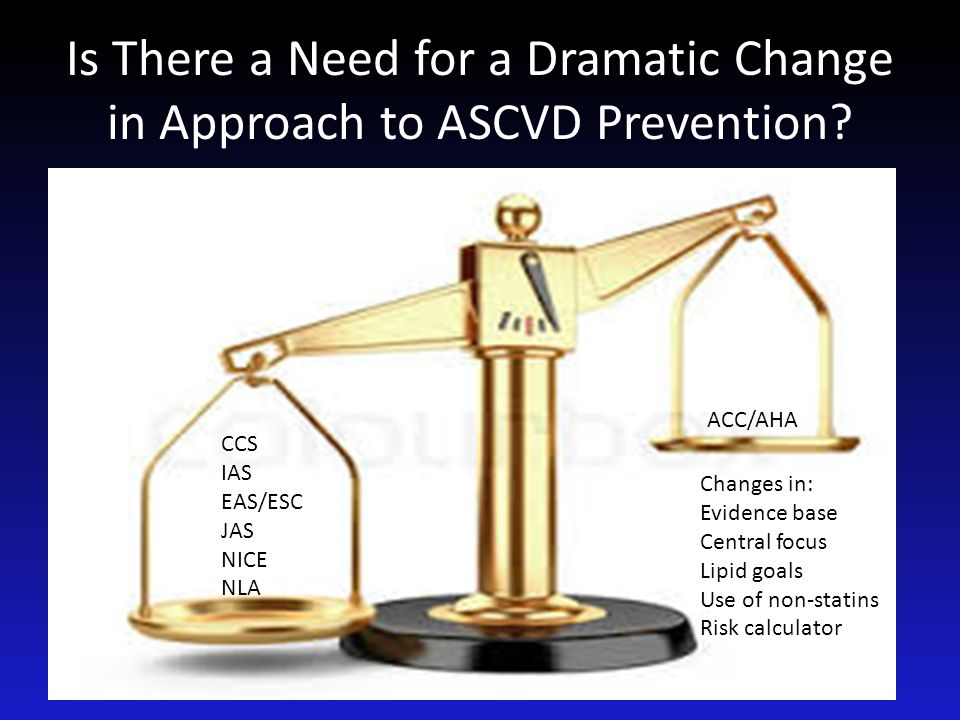 Is There a Need for a Dramatic Change in Approach to ASCVD Prevention? CCS IAS EAS/ESC JAS NICE NLA Changes in: Evidence base Central focus Lipid goal