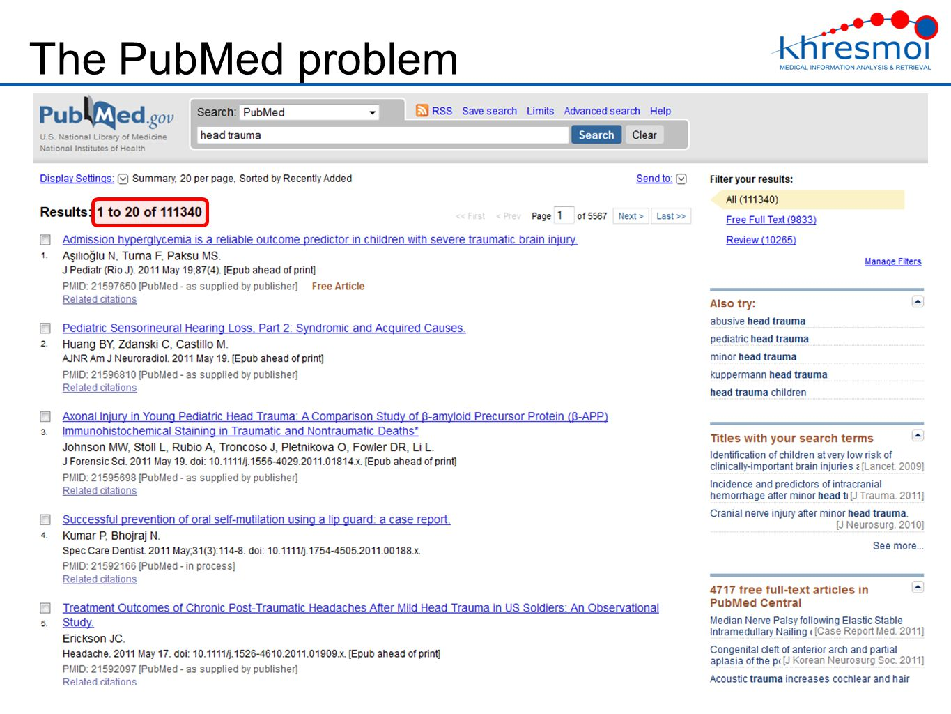 The PubMed problem