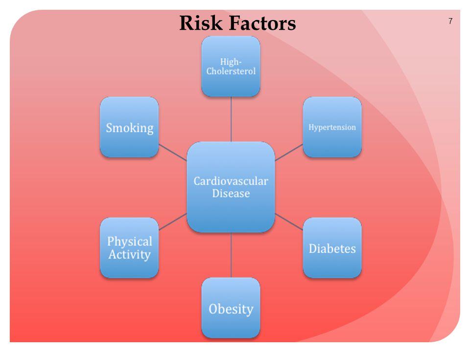 Risk Factors 7