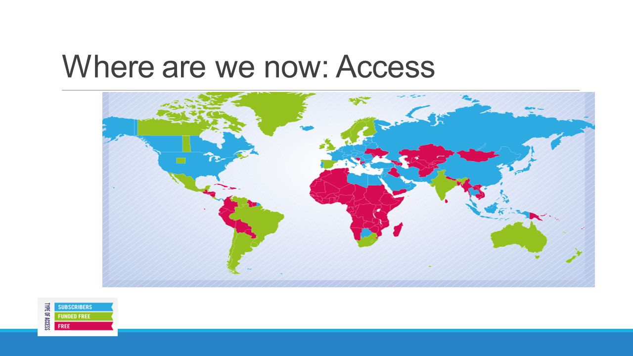 Where are we now: Access