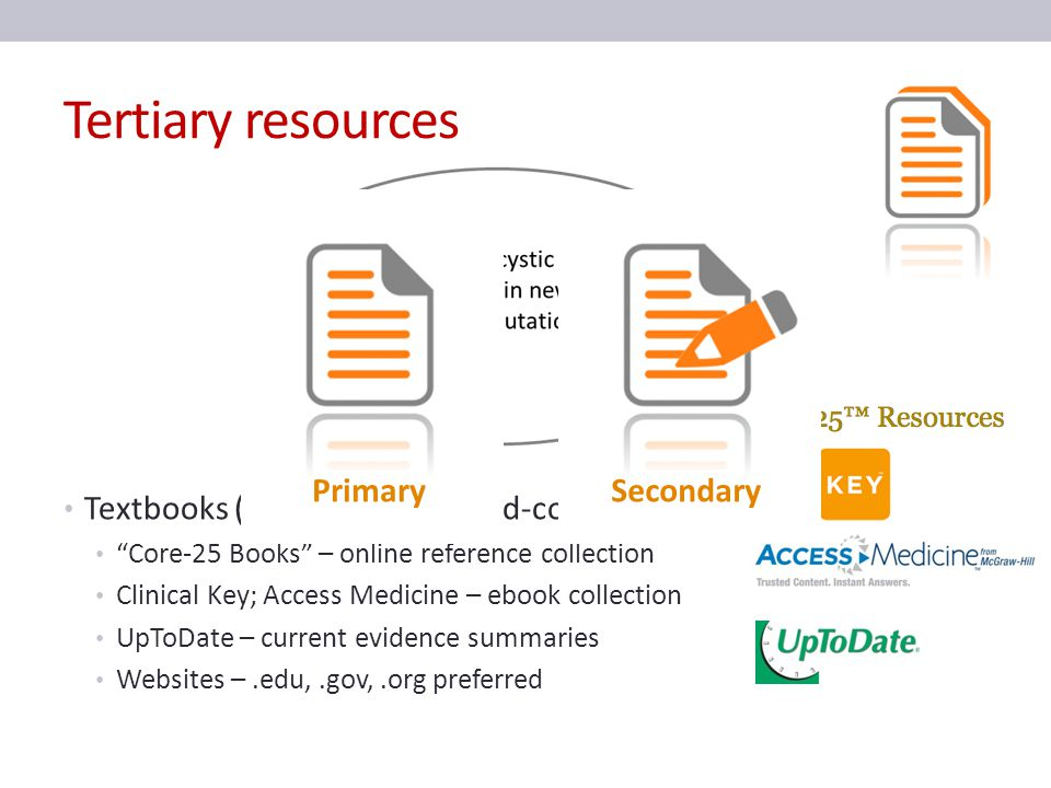 Tertiary resources Textbooks (electronic and hard-copy) Core-25 Books – online reference collection Clinical Key; Access Medicine – ebook collection UpToDate – current evidence summaries Websites –.edu,.gov,.org preferred PrimarySecondary
