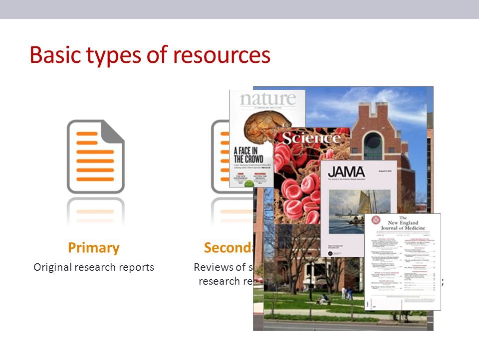 Basic types of resources Primary Original research reports Secondary Reviews of several research reports Tertiary Comprehensive knowledge summaries; Information for non-professionals