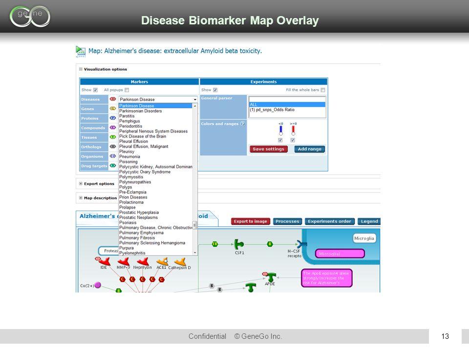 Confidential © GeneGo Inc.13 Disease Biomarker Map Overlay
