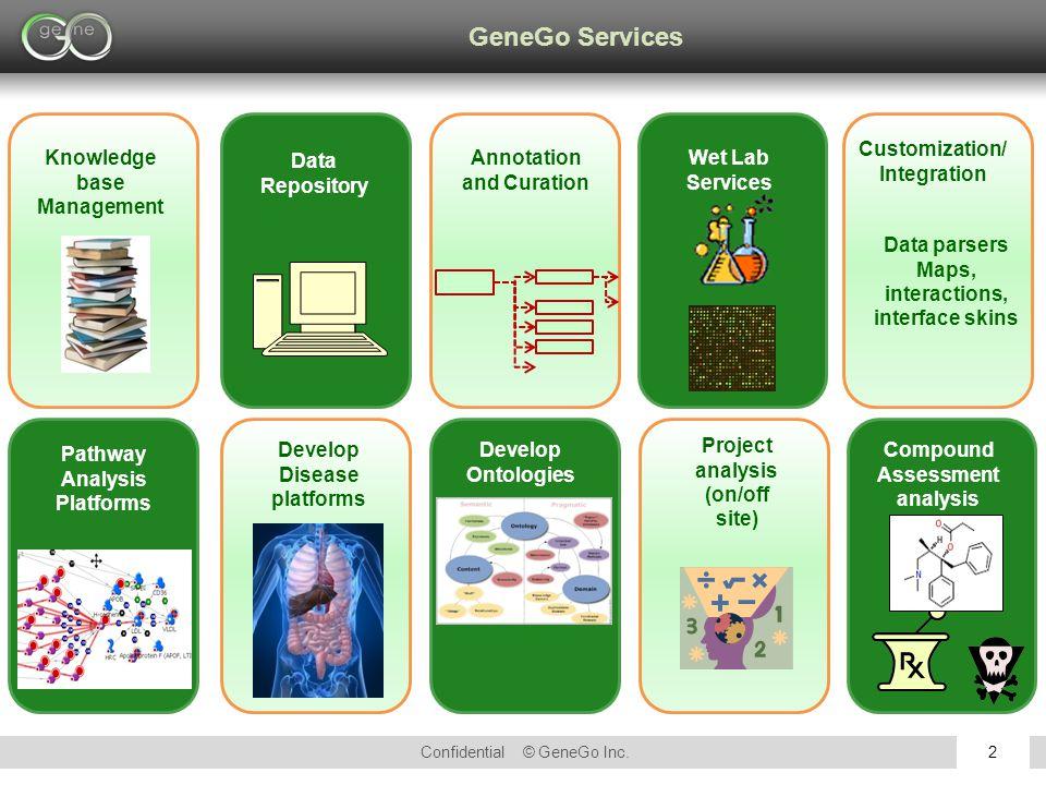 Confidential © GeneGo Inc.2 GeneGo Services Knowledge base Management Pathway Analysis Platforms Develop Ontologies Develop Disease platforms Annotati