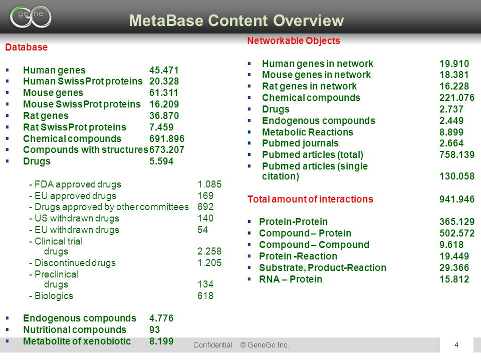 Confidential © GeneGo Inc.4 MetaBase Content Overview Database  Human genes45.471  Human SwissProt proteins20.328  Mouse genes61.311  Mouse SwissProt proteins16.209  Rat genes36.870  Rat SwissProt proteins7.459  Chemical compounds691.896  Compounds with structures673.207  Drugs5.594 - FDA approved drugs1.085 - EU approved drugs169 - Drugs approved by other committees692 - US withdrawn drugs140 - EU withdrawn drugs54 - Clinical trial drugs2.258 - Discontinued drugs1.205 - Preclinical drugs134 - Biologics618  Endogenous compounds4.776  Nutritional compounds93  Metabolite of xenobiotic8.199 Networkable Objects  Human genes in network19.910  Mouse genes in network18.381  Rat genes in network16.228  Chemical compounds221.076  Drugs2.737  Endogenous compounds2.449  Metabolic Reactions8.899  Pubmed journals2.664  Pubmed articles (total)758.139  Pubmed articles (single citation)130.058 Total amount of interactions941.946  Protein-Protein365.129  Compound – Protein502.572  Compound – Compound 9.618  Protein -Reaction19.449  Substrate, Product-Reaction29.366  RNA – Protein15.812