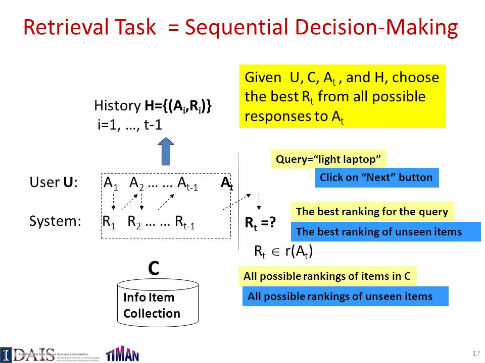 Retrieval Task = Sequential Decision-Making User U: A 1 A 2 … … A t-1 A t System: R 1 R 2 … … R t-1 Given U, C, A t, and H, choose the best R t from a