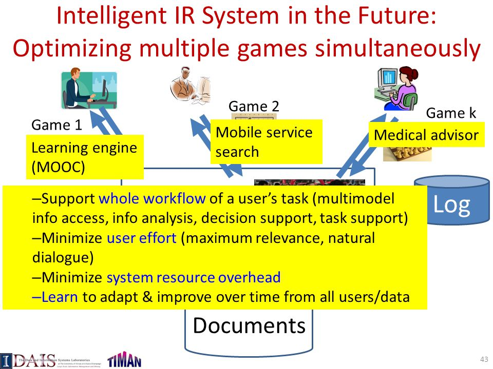Intelligent IR System in the Future: Optimizing multiple games simultaneously Game 1 Game 2 Game k Log Intelligent IR System Documents – Support whole workflow of a user's task (multimodel info access, info analysis, decision support, task support) – Minimize user effort (maximum relevance, natural dialogue) – Minimize system resource overhead – Learn to adapt & improve over time from all users/data Learning engine (MOOC) Mobile service search Medical advisor 43
