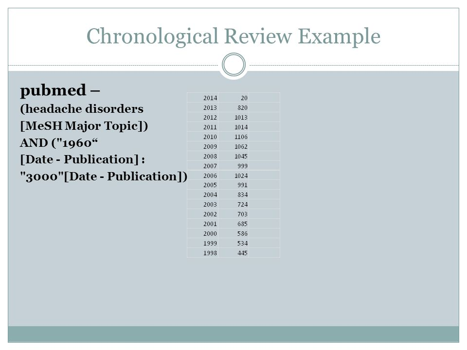 Chronological Review Example pubmed – (headache disorders [MeSH Major Topic]) AND ( 1960 [Date - Publication] : 3000 [Date - Publication])