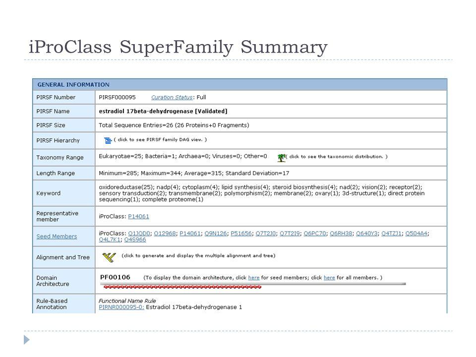 iProClass SuperFamily Summary