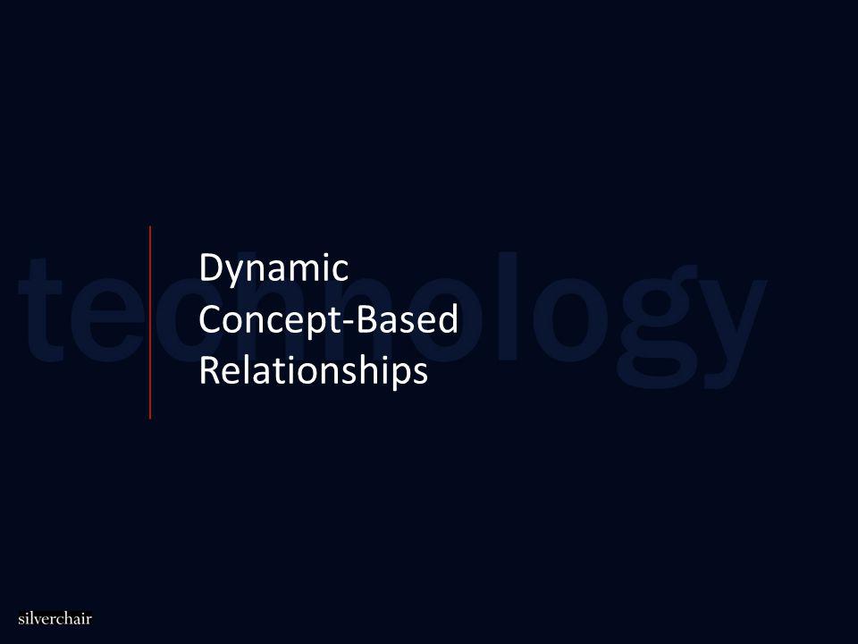 Dynamic Concept-Based Relationships