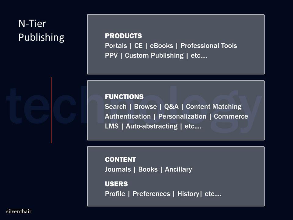 N-Tier Publishing