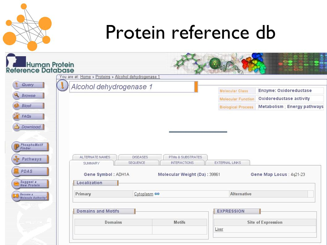 Protein reference db