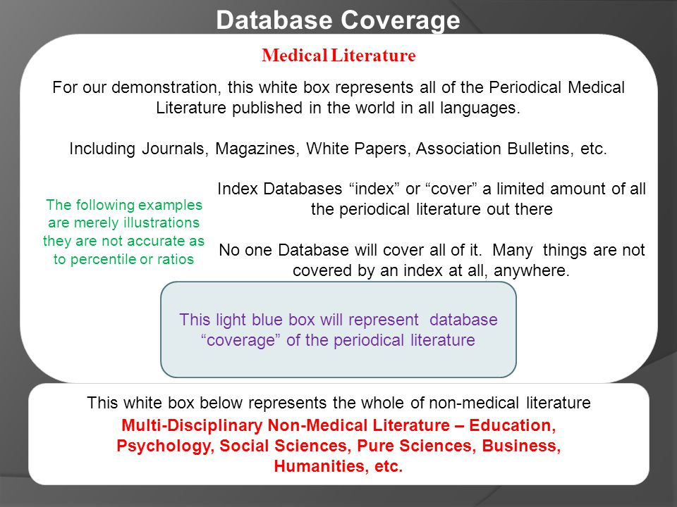 Database Coverage Medical Literature Multi-Disciplinary Non-Medical Literature – Education, Psychology, Social Sciences, Pure Sciences, Business, Humanities, etc.
