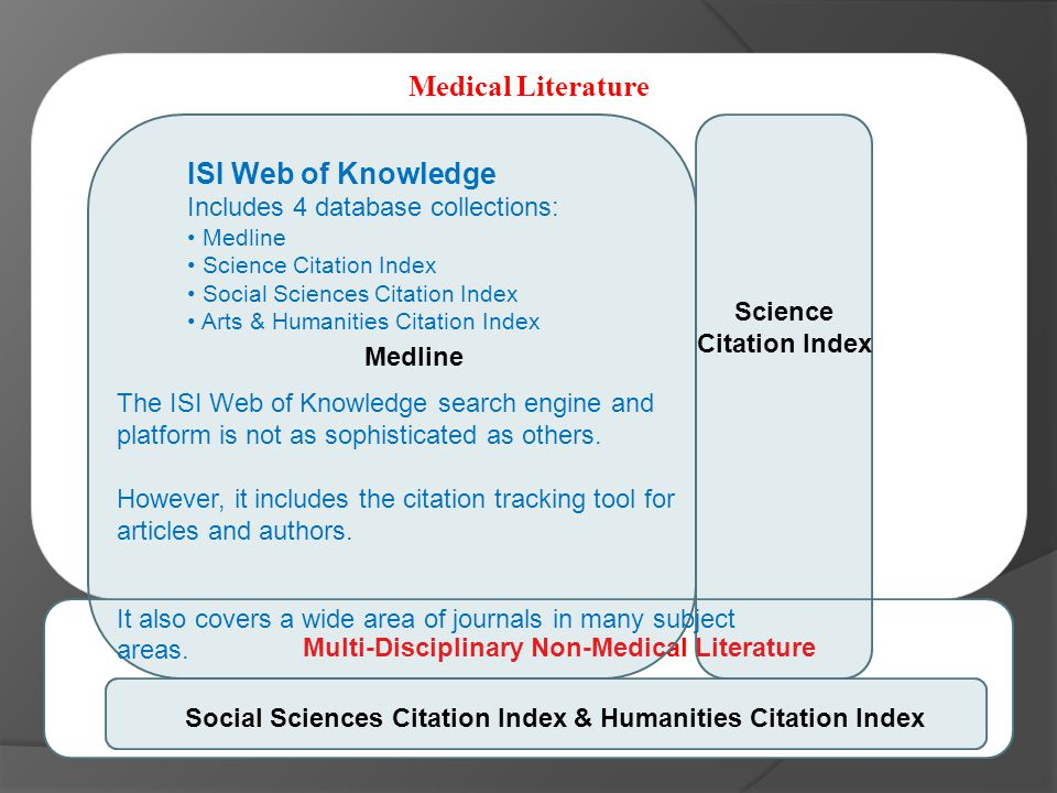 Medical Literature Multi-Disciplinary Non-Medical Literature Medline Science Citation Index ISI Web of Knowledge Includes 4 database collections: Medline Science Citation Index Social Sciences Citation Index Arts & Humanities Citation Index Social Sciences Citation Index & Humanities Citation Index The ISI Web of Knowledge search engine and platform is not as sophisticated as others.