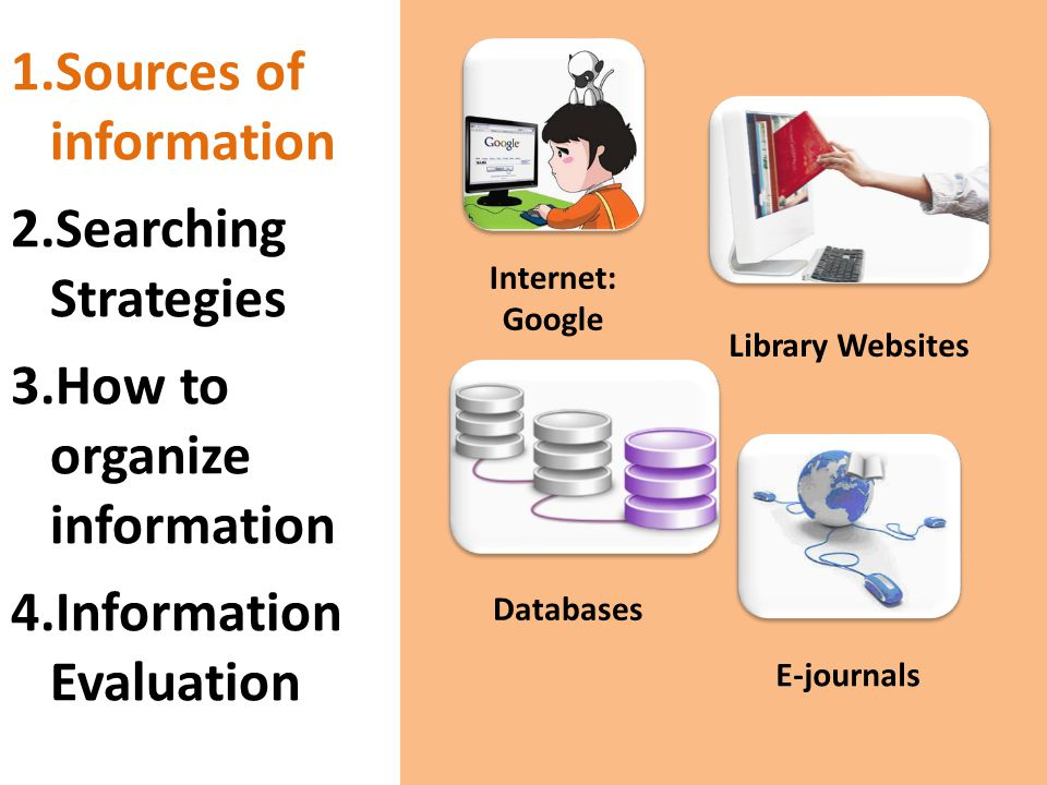 Internet: Google Library Websites Databases E-journals 1.Sources of information 2.Searching Strategies 3.How to organize information 4.Information Evaluation