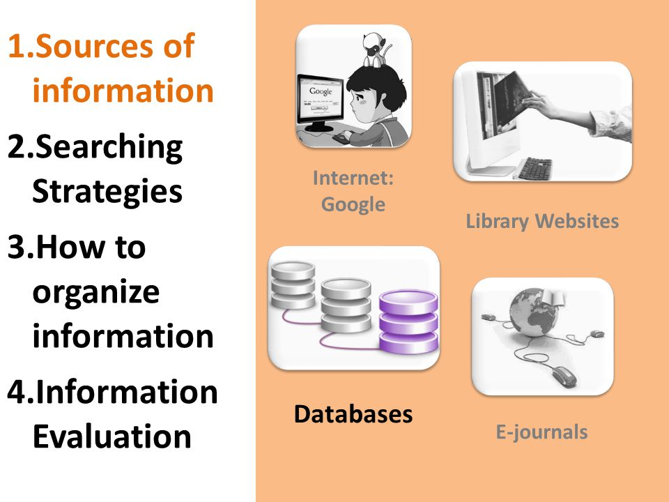Internet: Google Library Websites Databases E-journals 1.Sources of information 2.Searching Strategies 3.How to organize information 4.Information Eva