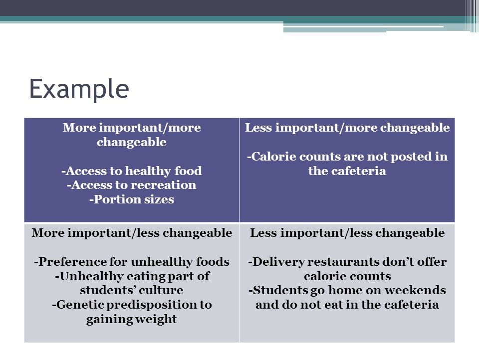 Example More important/more changeable -Access to healthy food -Access to recreation -Portion sizes Less important/more changeable -Calorie counts are