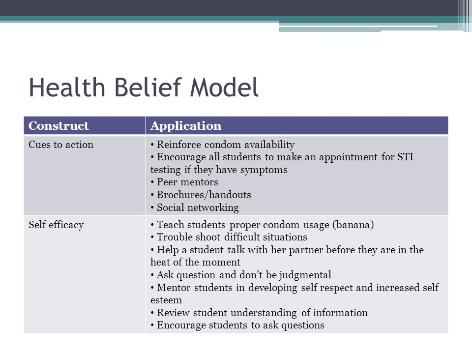 Health Belief Model ConstructApplication Cues to action Reinforce condom availability Encourage all students to make an appointment for STI testing if