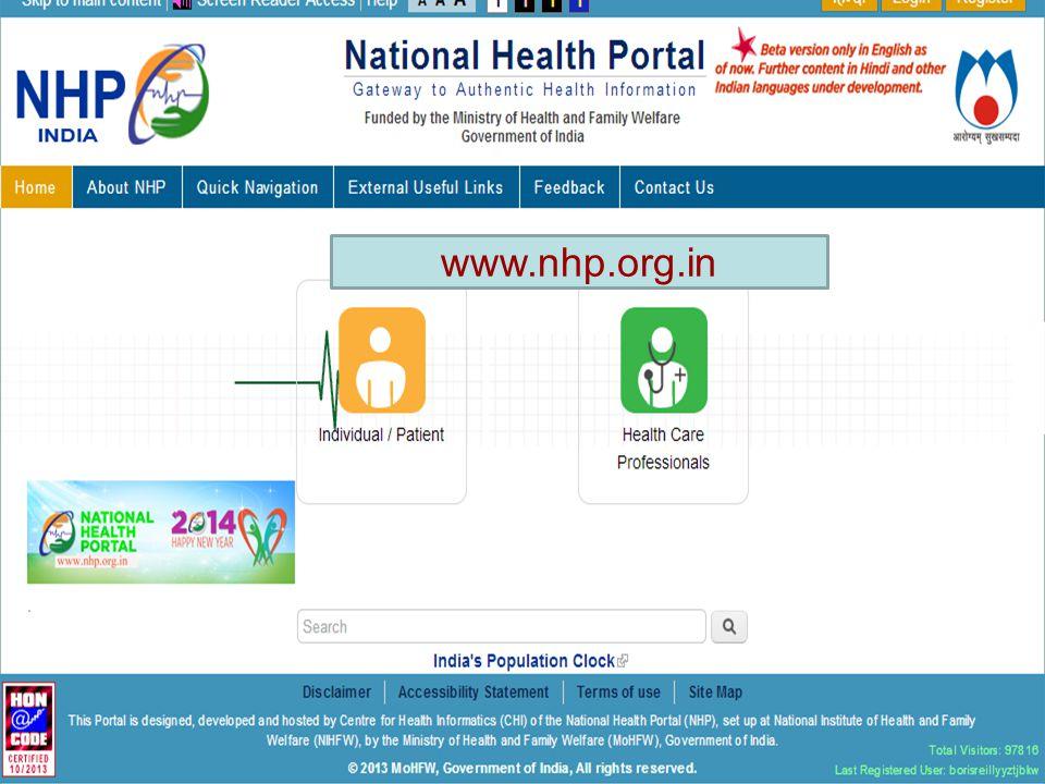 www.nhp.org.in