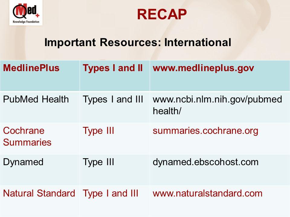 RECAP Important Resources: International MedlinePlusTypes I and IIwww.medlineplus.gov PubMed HealthTypes I and IIIwww.ncbi.nlm.nih.gov/pubmed health/ Cochrane Summaries Type IIIsummaries.cochrane.org DynamedType IIIdynamed.ebscohost.com Natural StandardType I and IIIwww.naturalstandard.com
