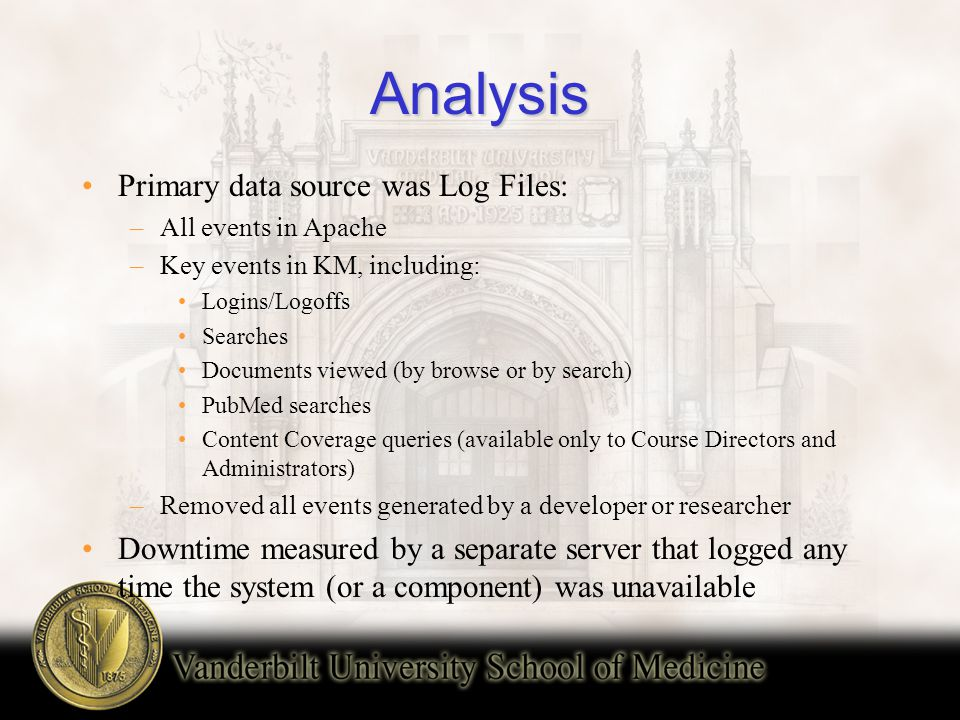Analysis Primary data source was Log Files: –All events in Apache –Key events in KM, including: Logins/Logoffs Searches Documents viewed (by browse or by search) PubMed searches Content Coverage queries (available only to Course Directors and Administrators) –Removed all events generated by a developer or researcher Downtime measured by a separate server that logged any time the system (or a component) was unavailable