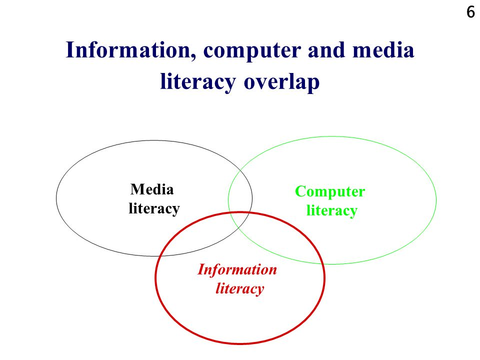 6 Information, computer and media literacy overlap Media literacy Computer literacy Information literacy