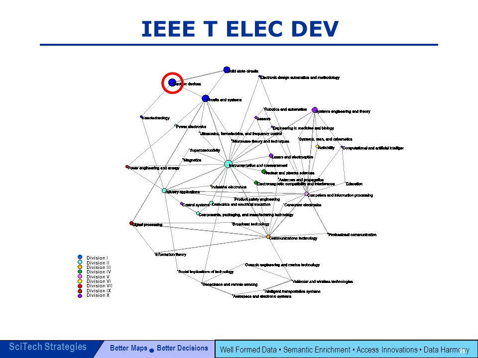 Better Maps Better Decisions SciTech Strategies Well Formed Data Semantic Enrichment Access Innovations Data Harmony 26 IEEE T ELEC DEV Division I Division II Division III Division IV Division V Division VI Division VII Division IX Division X