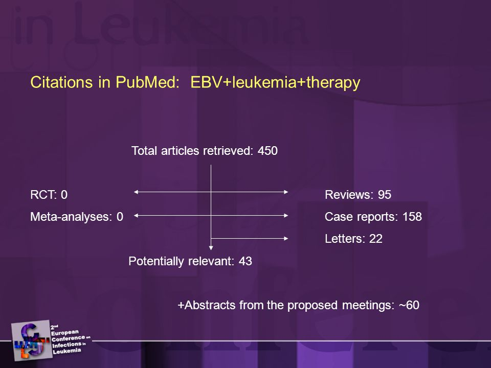 Citations in PubMed: EBV+leukemia+therapy Total articles retrieved: 450 RCT: 0Reviews: 95 Meta-analyses: 0Case reports: 158 Letters: 22 Potentially relevant: 43 +Abstracts from the proposed meetings: ~60