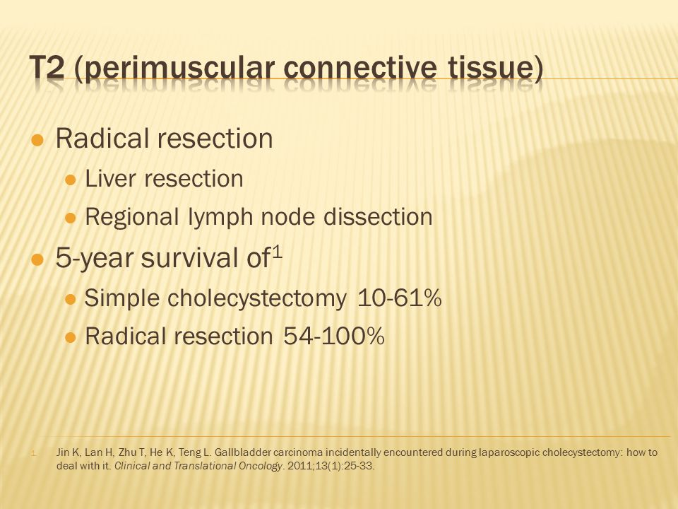 Radical resection Liver resection Regional lymph node dissection 5-year survival of 1 Simple cholecystectomy 10-61% Radical resection 54-100% 1. Jin K