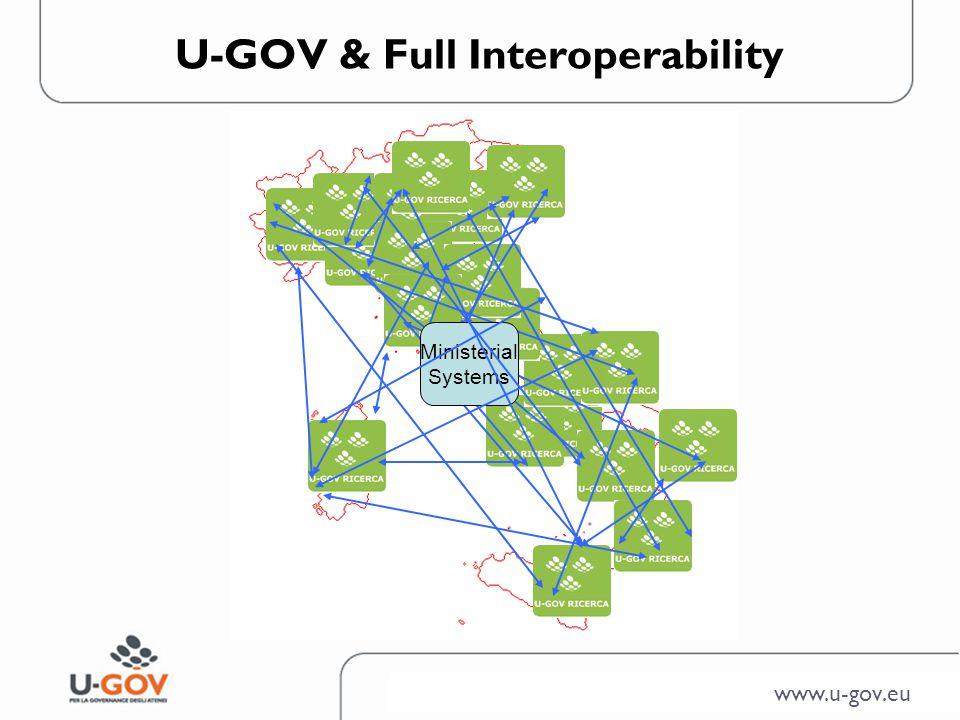 www.u-gov.eu U-GOV & Full Interoperability Ministerial Systems
