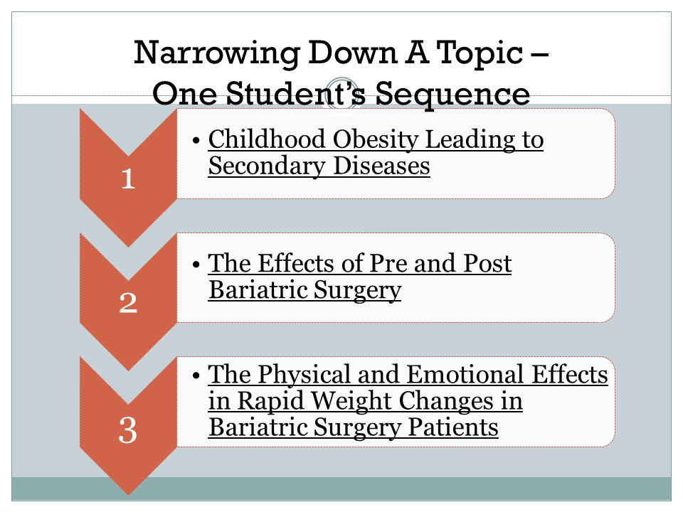 1 Childhood Obesity Leading to Secondary Diseases 2 The Effects of Pre and Post Bariatric Surgery 3 The Physical and Emotional Effects in Rapid Weight Changes in Bariatric Surgery Patients Narrowing Down A Topic – One Student's Sequence