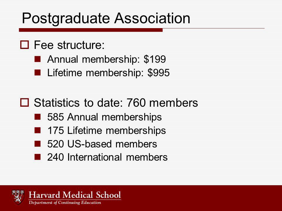 Postgraduate Association  Fee structure: Annual membership: $199 Lifetime membership: $995  Statistics to date: 760 members 585 Annual memberships 175 Lifetime memberships 520 US-based members 240 International members
