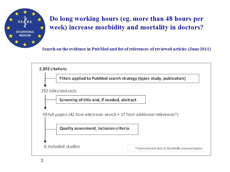 3 Do long working hours (eg. more than 48 hours per week) increase morbidity and mortality in doctors? Search on the evidence in PubMed and list of re