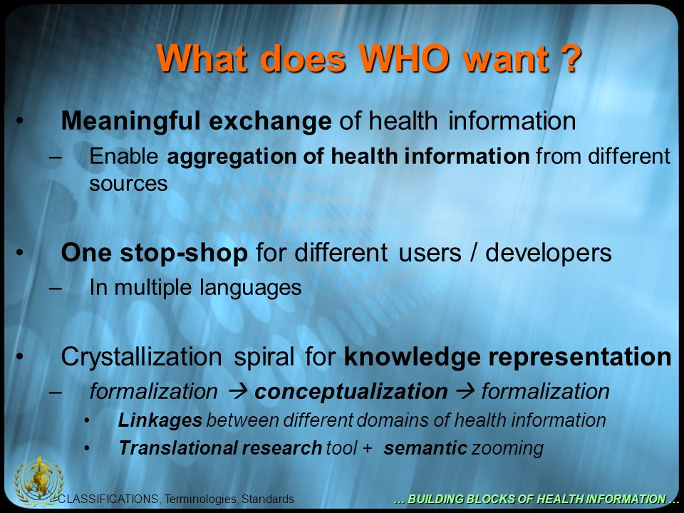 CLASSIFICATIONS, Terminologies, Standards … BUILDING BLOCKS OF HEALTH INFORMATION … What does WHO want .