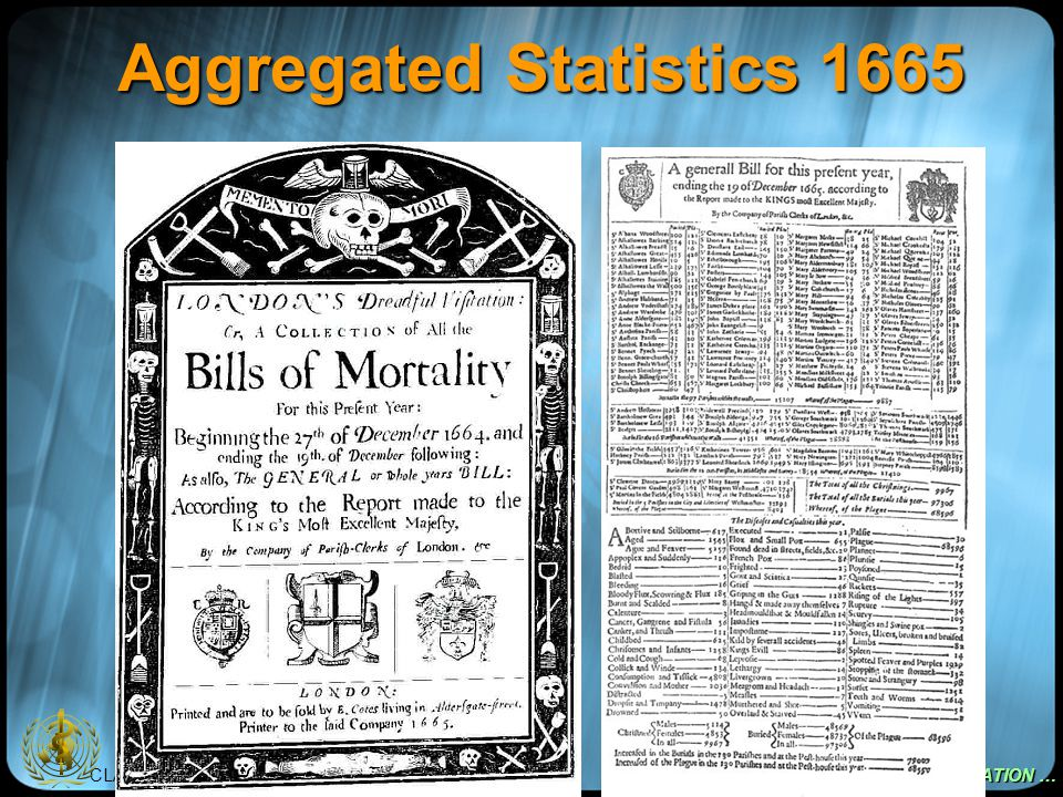 CLASSIFICATIONS, Terminologies, Standards … BUILDING BLOCKS OF HEALTH INFORMATION … Aggregated Statistics 1665